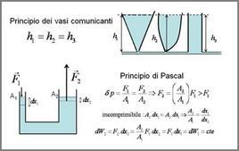 Principio dei vasi comunicanti e principio di Pascal