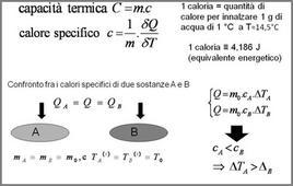 Calore specifico e metodo di confronto dei calori specifici
