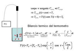 Scambi termici di un termometro in fase di misura