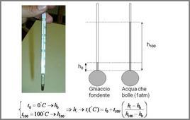 Definizione operativa di temperatura con il termometro