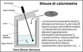 Metodologia delle misure di calorimetria