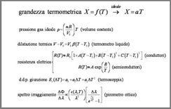 Concetto di grandezza termometrica ed esempi