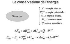 L'estensione della legge di conservazione dell'energia