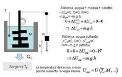 Interpretazione energetica dell'esperimento del mulinello di Joule