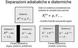 Separazioni adiabatiche e diatermiche
