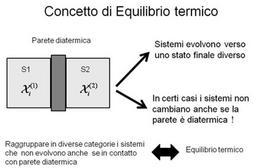Concetto di equilibrio termico