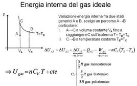 Energia interna del gas ideale