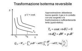 Trasformazione isoterma reversibile del gas ideale