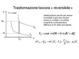 Trasformazione isocora reversibile del gas ideale