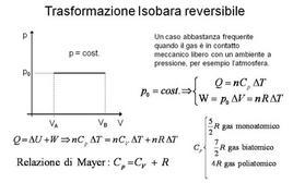 Trasformazione isobara reversibile del gas ideale
