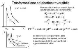 Trasformazione adiabatica reversibile del gas ideale