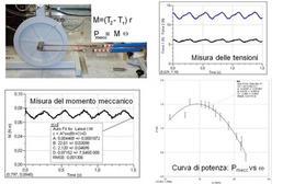 La curva di potenza del motore di Stirling