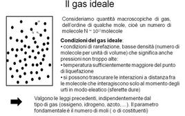 Il gas ideale