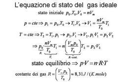 L'equazione di stato del gas ideale