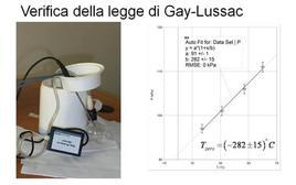 Verifica della legge di Gay-Lussac