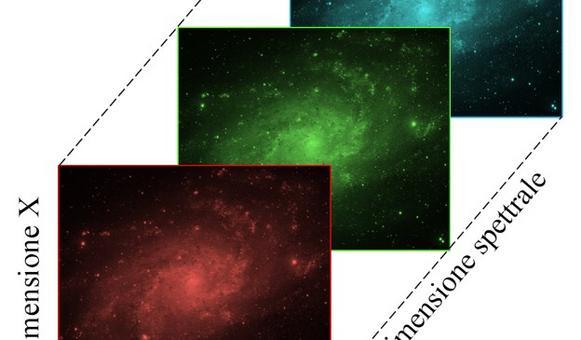 Immagine dei data cube.
