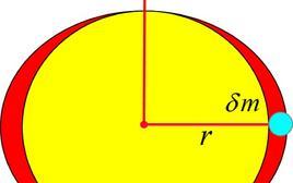 Stella in rotazione con velocità angolare Ω. Fonte: M. Capaccioli