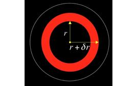 Guscio sferico elementare a distanza  r  dal centro della stella. Fonte: M. Capaccioli