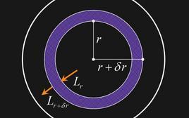 Produzione di energia nel guscio sferico al raggio  r. Fonte M. Capaccioli