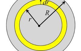Sistema a simmetria sferica. Fonte M. Capaccioli.