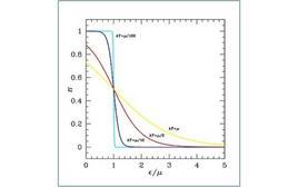 Variazione della distribuzione degli elettroni fra diversi livelli energetici al variare della temperatura. Fonte: M. Capaccioli.