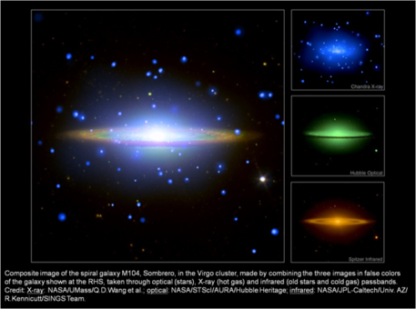 M104 composite image (X-ray, optical and IR). Credit NASA.