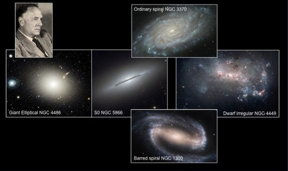 A sample of Hubble types from modern color pictures for which credit is due to CFHT + Coelum, NASA (HST), ESA.