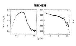 Caon et al., A&ASS, 86, 429, 1990.