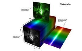 Understanding datacubes. Credit: Integral field spectrographs.