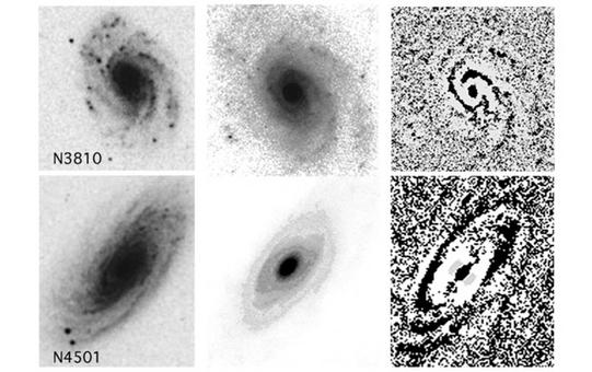 Images of two flocculent galaxies showing symmetry in the NIR. Left, B-band images from the Digitized Sky Survey; middle, K-band images; right, an unsharp-masked of the K band images. From Elmegreen et al., Ap.J., 118, 261