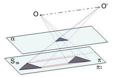 Fig. 11 – congruenza o traslazione