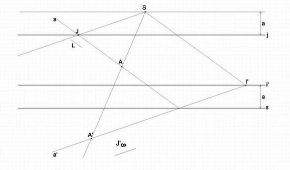 Fig. 15 – assegnata sul piano un'omologia ω si determinino le rette limiti