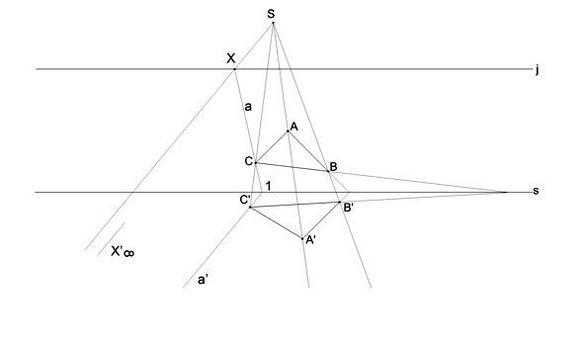 Fig. 16 – Assegnata un'omologia ω in cui sia nota la retta limite j si determini l'omologa della figura data