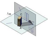 Fig. 6 ombra di un parallelepipedo nello spazio.