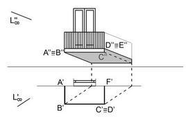Fig. 12 ombra di una pensilina.