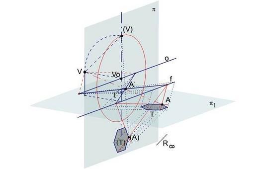 Fig. 14 – rappresentazione di  una figura appartenente al geometrale tramite l'omologia