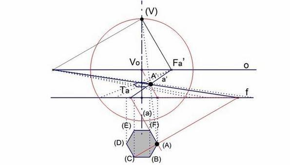Fig. 15 – determinazione della prospettiva di una figura appartenente al geometrale