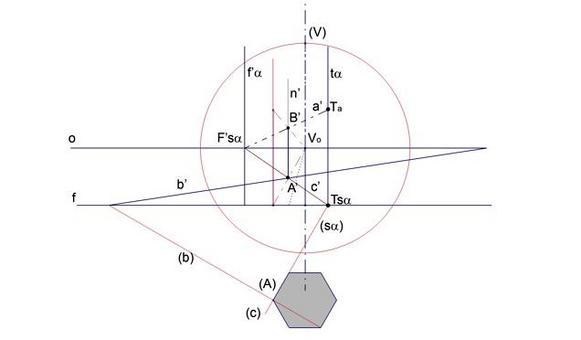 Fig. 17 – determinazione delle altezze prospettiche