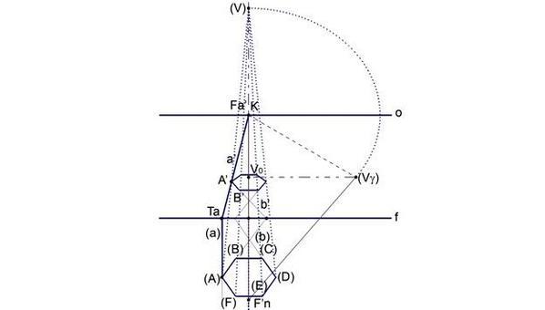 Fig. 4  – figure appartenenti al piano geometrale