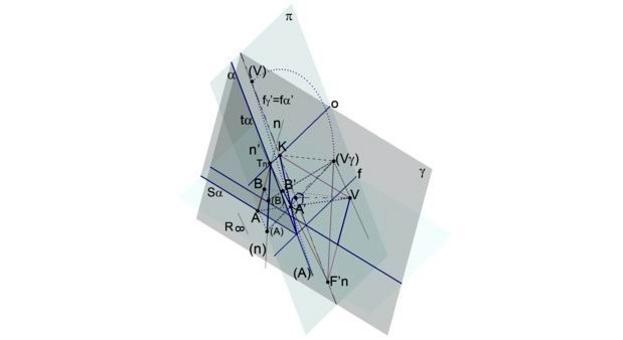Fig. 6 – determinazione delle altezze prospettiche