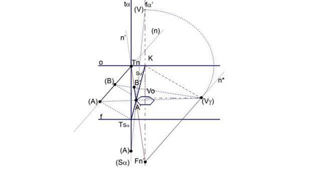 Fig. 7 – determinazione delle altezze prospettiche