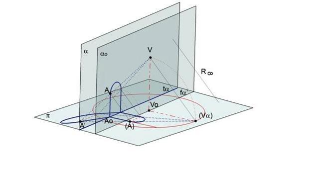 Fig. 7  – figure appartenenti a piani verticali – nello spazio