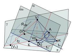 Fig. 9 figura appartenente ad un piano generico – nello spazio
