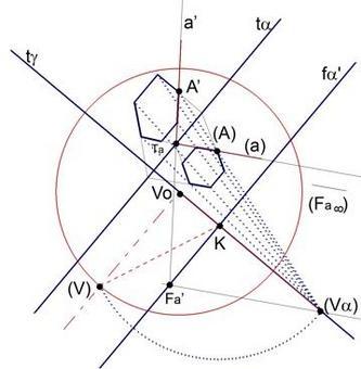 Fig. 10 figura appartenente ad un piano generico – nel piano