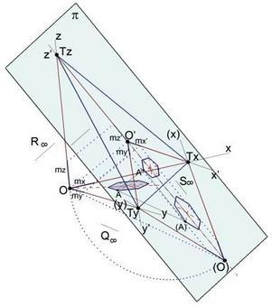 Fig. 5 – omologia – ribaltamento del piano xy