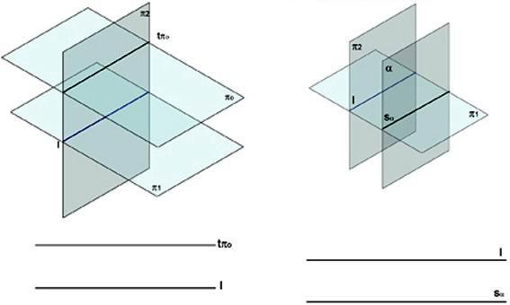 A sinistra: Fig. 16 – piano orizzontale. A destra Fig. 17 – piano di fronte