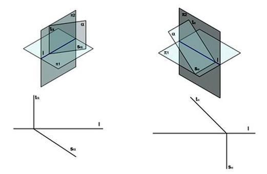 A sinistra: Fig. 18 – piano proiettante in prima proiezione  ortogonale a π1. A destra: Fig. 19 – piano proiettante in  seconda proiezione ortogonale a π2