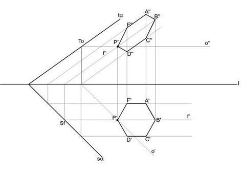 Fig. 5  figura appartenente ad un  piano generico