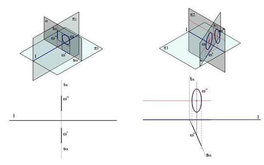 A sinistra: Fig. 3  figure appartenenti ad un piano di profilo. A destra: Fig. 4 figure appartenenti ad un piano proiettante.