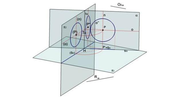 Fig. 7 ribaltamento di un piano proiettante – nello spazio